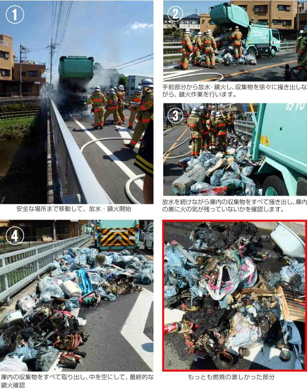有害ごみによる車両火災事例①